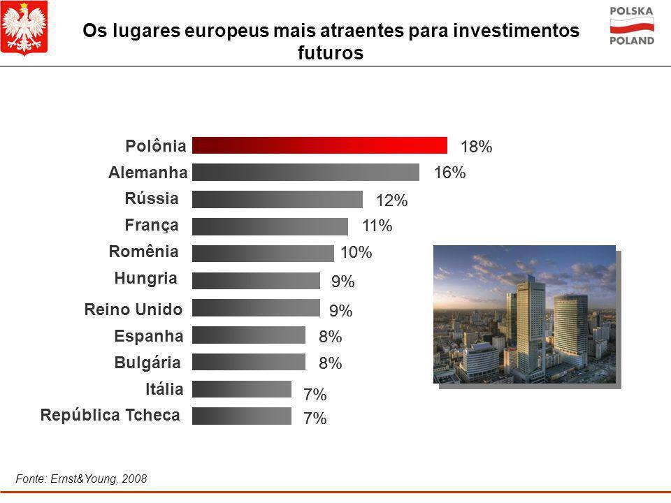 Os lugares mais atraentes para investimentos futuros na opinião de 834 gerentes de 43 países * Localizações globais levadas em consideração para proje