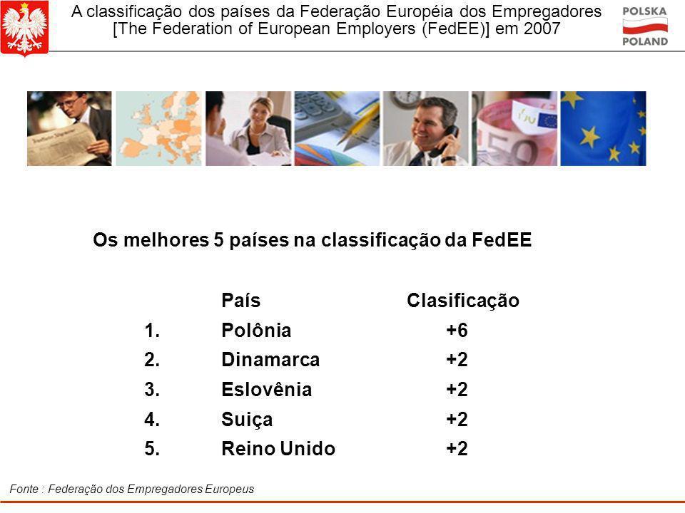 Os estudantes poloneses confirmam a qualidade do sistema educacional 2007 Microsoft Imagine Cup Os programadores poloneses ganharam três primeiros lug