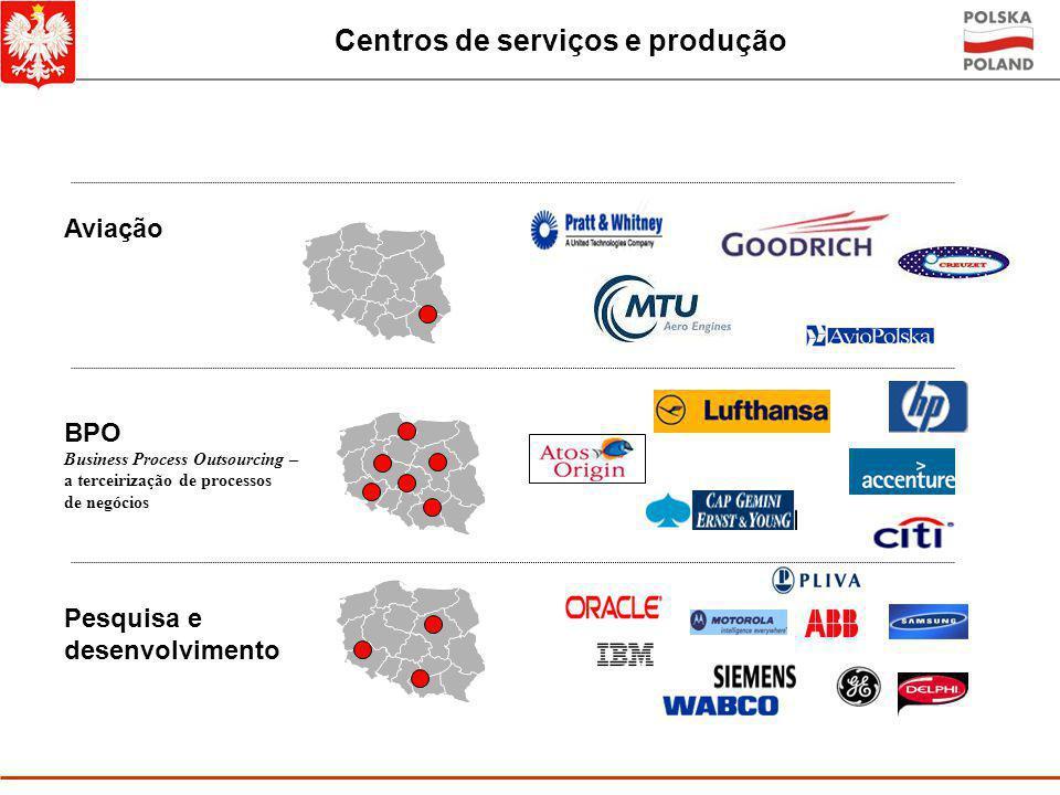 Centros de serviços e produção Automotivo Metalurgia Máquinas Eletrônicos