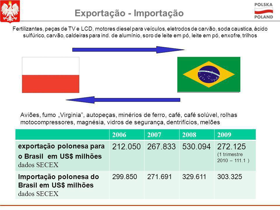 Entre os 33 mercados no mundo, a Polônia é indicada pelo Brasil como um dos cinco maiores mercados europeus (ao lado da Alemanha, Grã-Bretanha, Portug