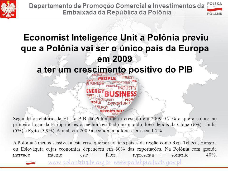 Economist Inteligence Unit a Polônia previu que a Polônia vai ser o único país da Europa em 2009 a ter um crescimento positivo do PIB Departamento de Promoção Comercial e Investimentos da Embaixada da República da Polônia www.poloniatrade.org.brwww.poloniatrade.org.br www.polishproducts.gov.plwww.polishproducts.gov.pl Segundo o relatório da EIU o PIB da Polônia teria crescido em 2009 0,7 % o que a coloca no primeiro lugar da Europa e sexto melhor resultado no mundo, logo depois da China (6%), India (5%) e Egito (3,9%).