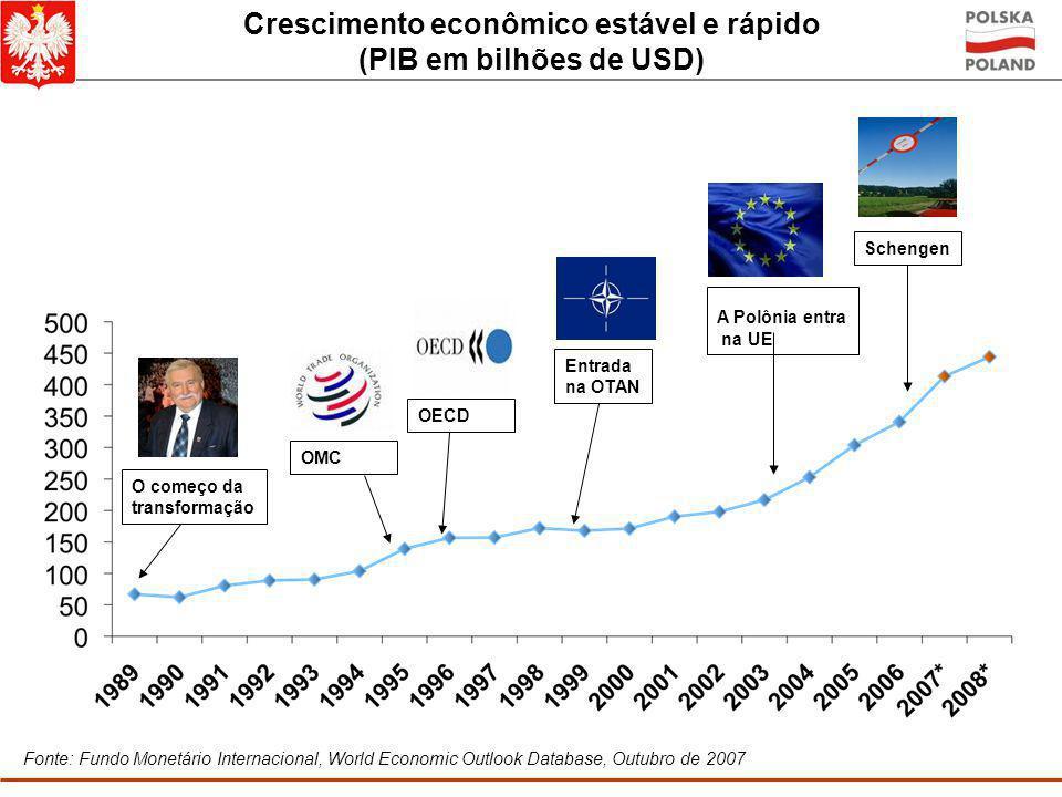 Economist Inteligence Unit a Polônia previu que a Polônia vai ser o único país da Europa em 2009 a ter um crescimento positivo do PIB Departamento de