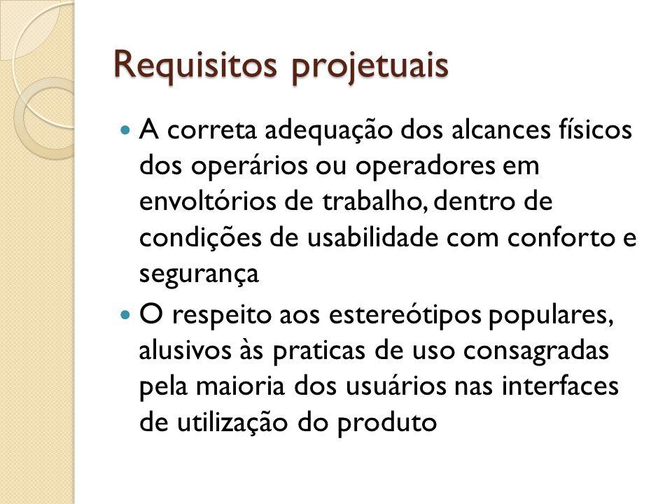 Requisitos projetuais A correta adequação dos alcances físicos dos operários ou operadores em envoltórios de trabalho, dentro de condições de usabilid