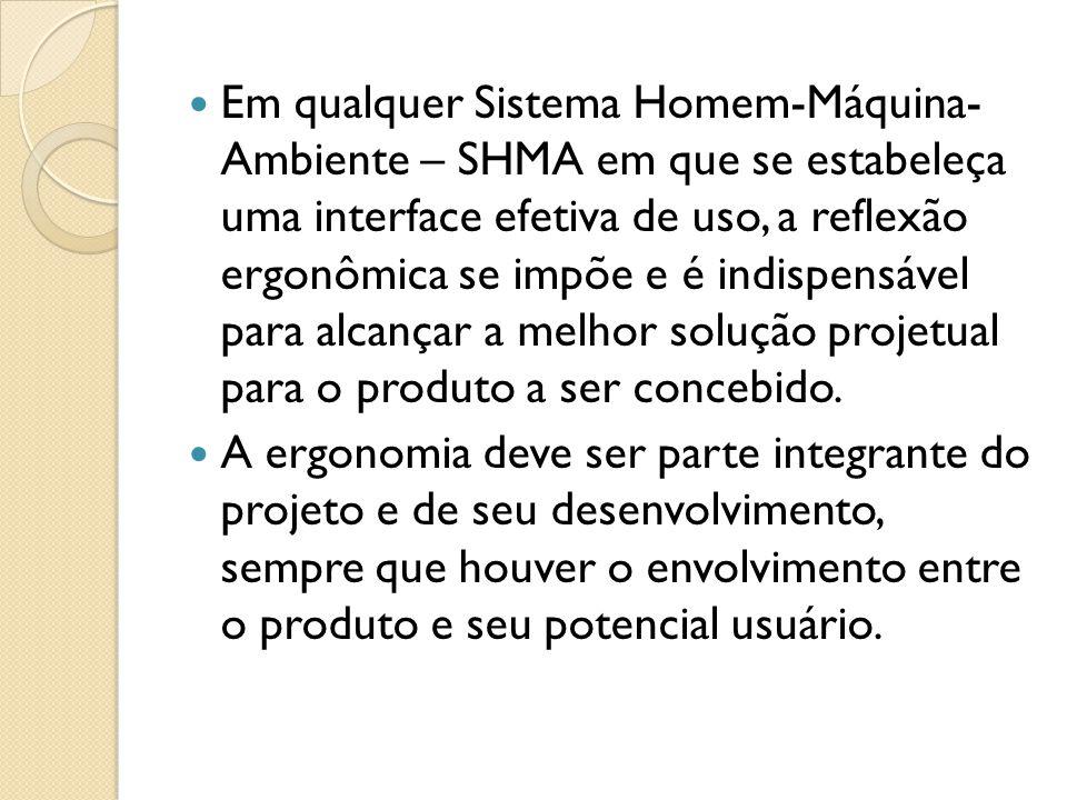 Em qualquer Sistema Homem-Máquina- Ambiente – SHMA em que se estabeleça uma interface efetiva de uso, a reflexão ergonômica se impõe e é indispensável