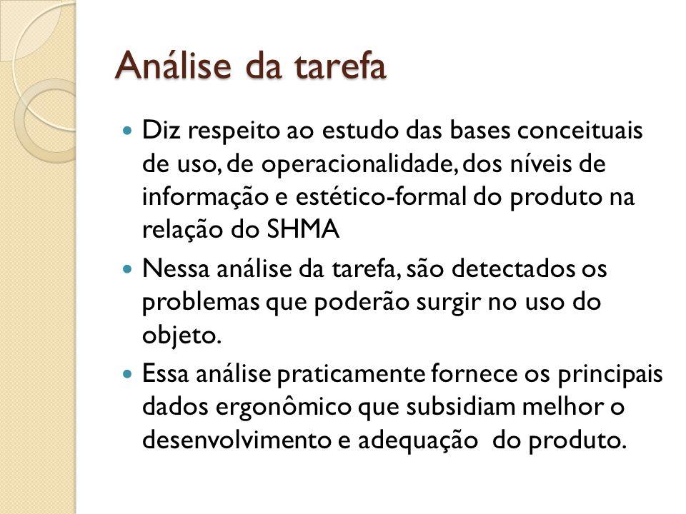 Análise da tarefa Diz respeito ao estudo das bases conceituais de uso, de operacionalidade, dos níveis de informação e estético-formal do produto na r