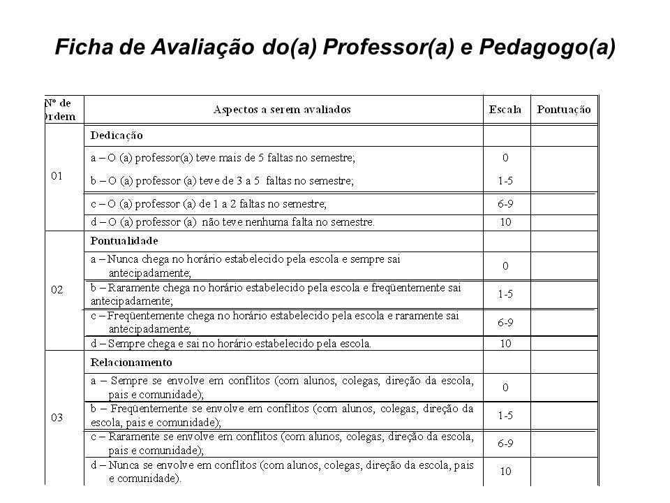 Os itens possuem alternativas de respostas e em cada alternativa encontra-se uma indicação de valor: a) O avaliador dispõe apenas da pontuação 0 (zero); b) O avaliador disporá de 5 opções de notas, variando de 1 a 5 pontos; c) O avaliador disporá de 4 opções de notas, variando de 6 a 9 pontos; d) O avaliador disporá apenas da pontuação 10.