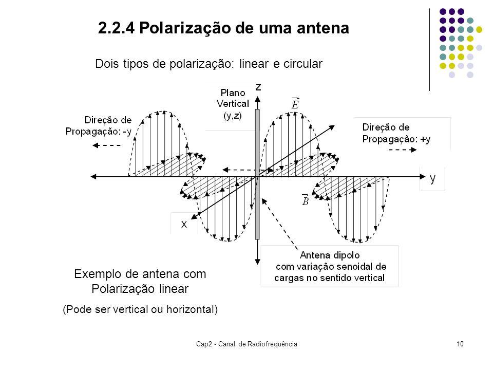10 2.2.4 Polarização de uma antena Exemplo de antena com Polarização linear (Pode ser vertical ou horizontal) Dois tipos de polarização: linear e circ
