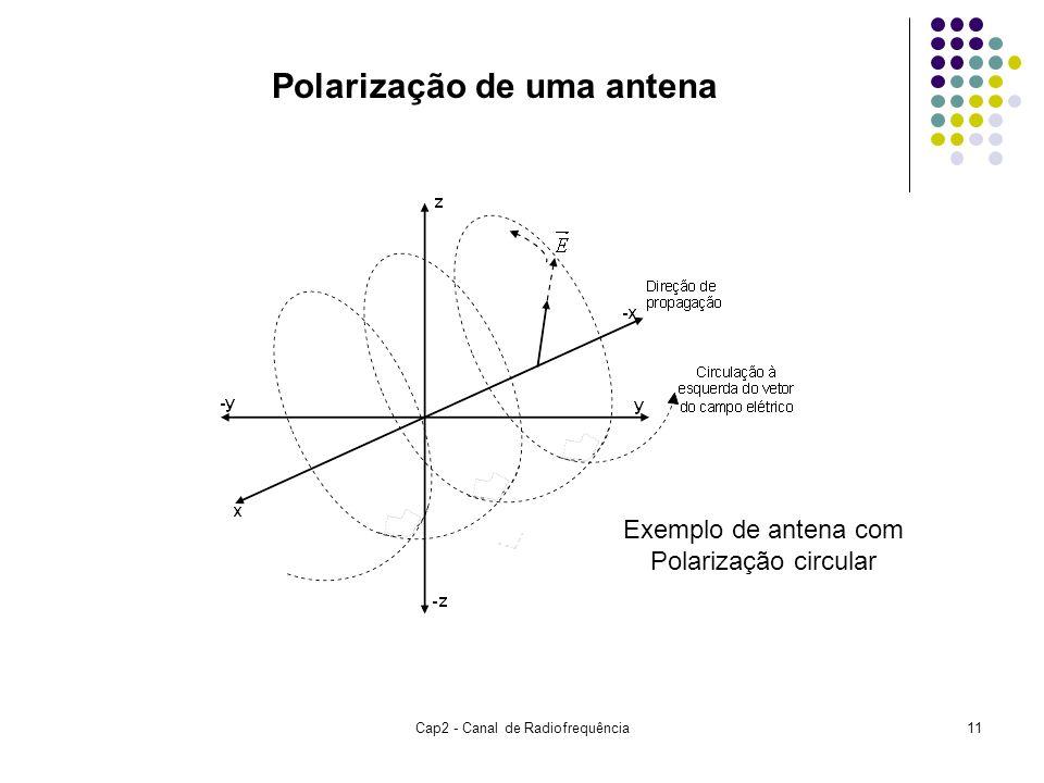 Cap2 - Canal de Radiofrequência11 Polarização de uma antena Exemplo de antena com Polarização circular