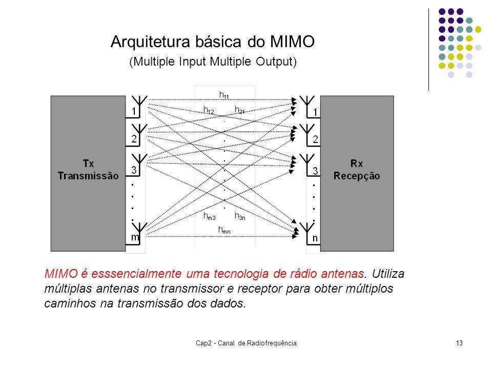Cap2 - Canal de Radiofrequência13 MIMO é esssencialmente uma tecnologia de rádio antenas. Utiliza múltiplas antenas no transmissor e receptor para obt