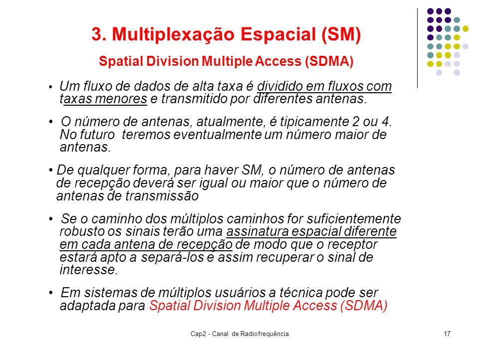 Cap2 - Canal de Radiofrequência17 3. Multiplexação Espacial (SM) Spatial Division Multiple Access (SDMA) Um fluxo de dados de alta taxa é dividido em