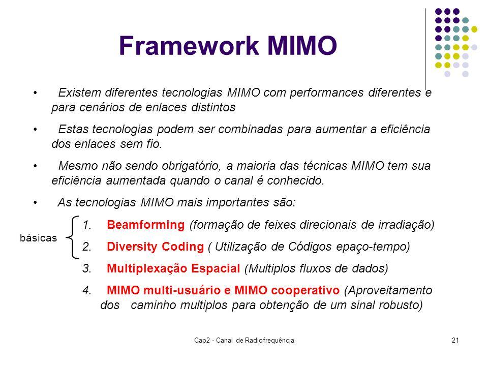 Cap2 - Canal de Radiofrequência21 Framework MIMO Existem diferentes tecnologias MIMO com performances diferentes e para cenários de enlaces distintos Estas tecnologias podem ser combinadas para aumentar a eficiência dos enlaces sem fio.