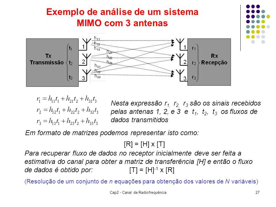 Cap2 - Canal de Radiofrequência27 Exemplo de análise de um sistema MIMO com 3 antenas Nesta expressão r 1, r 2, r 3 são os sinais recebidos pelas antenas 1, 2, e 3 e t 1, t 2, t 3 os fluxos de dados transmitidos Em formato de matrizes podemos representar isto como: [R] = [H] x [T] Para recuperar fluxo de dados no receptor inicialmente deve ser feita a estimativa do canal para obter a matriz de transferência [H] e então o fluxo de dados é obtido por: [T] = [H] -1 x [R] (Resolução de um conjunto de n equações para obtenção dos valores de N variáveis)
