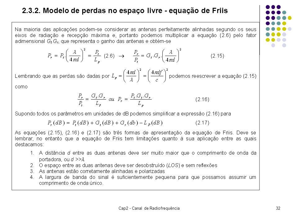 Cap2 - Canal de Radiofrequência32 2.3.2. Modelo de perdas no espaço livre - equação de Friis