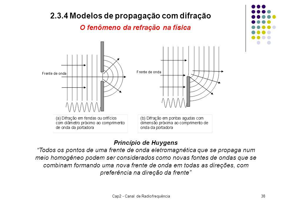 Cap2 - Canal de Radiofrequência38 2.3.4 Modelos de propagação com difração Princípio de Huygens Todos os pontos de uma frente de onda eletromagnética que se propaga num meio homogêneo podem ser considerados como novas fontes de ondas que se combinam formando uma nova frente de onda em todas as direções, com preferência na direção da frente O fenômeno da refração na física