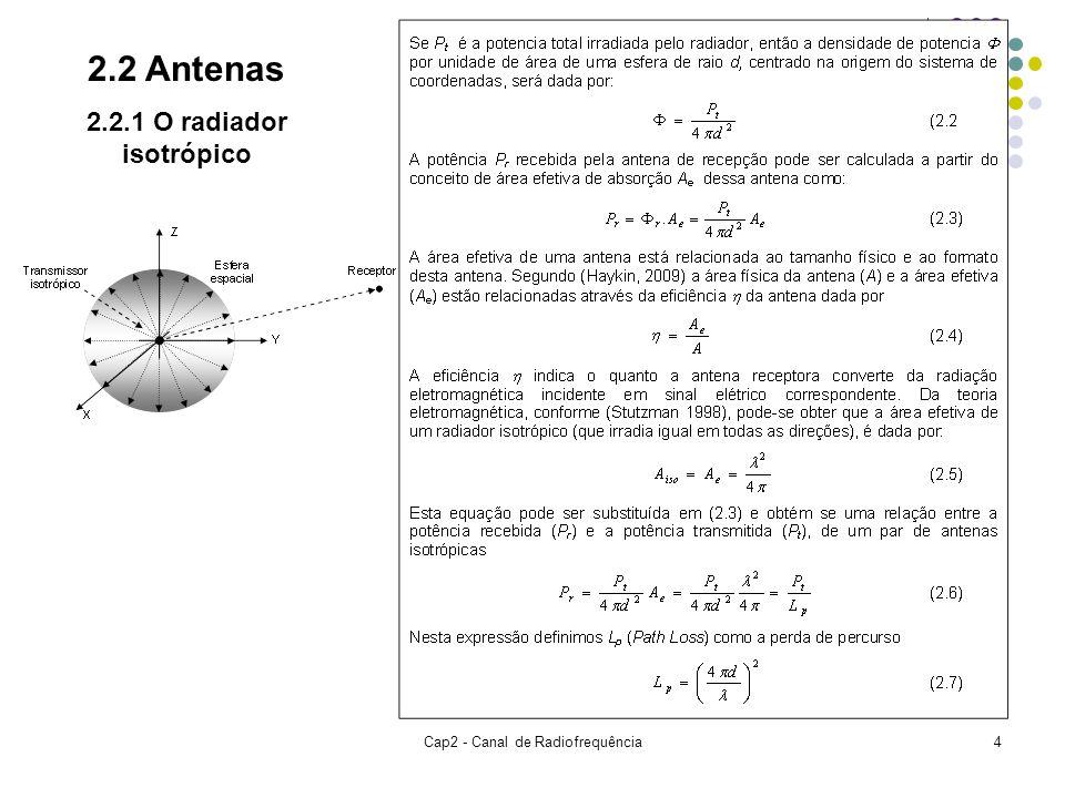 Cap2 - Canal de Radiofrequência4 2.2 Antenas 2.2.1 O radiador isotrópico