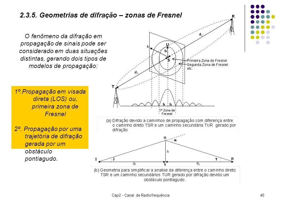 Cap2 - Canal de Radiofrequência40 1º.Propagação em visada direta (LOS) ou, primeira zona de Fresnel 2º. Propagação por uma trajetória de difração gera