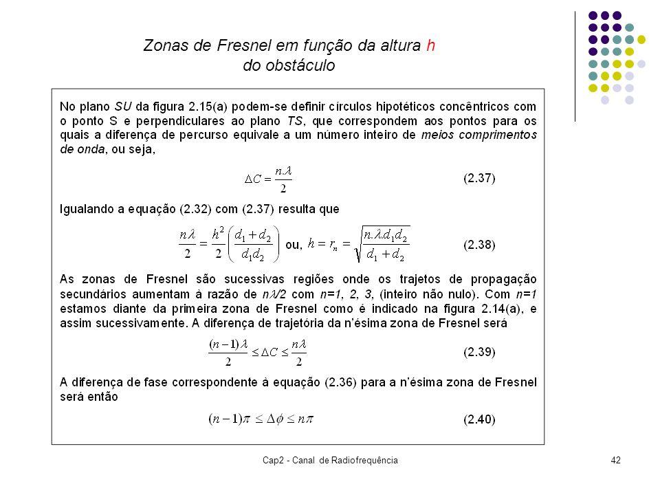 Cap2 - Canal de Radiofrequência42 Zonas de Fresnel em função da altura h do obstáculo