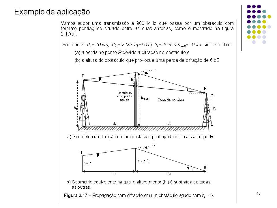 Cap2 - Canal de Radiofrequência46 Exemplo de aplicação