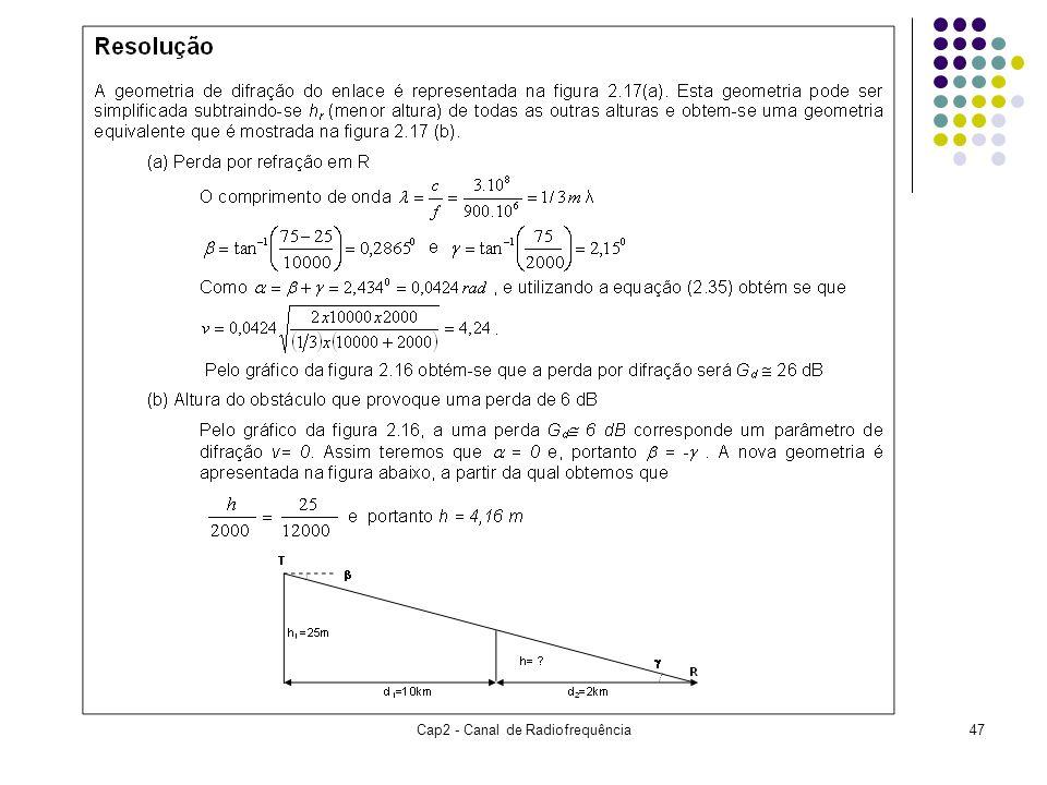 Cap2 - Canal de Radiofrequência47