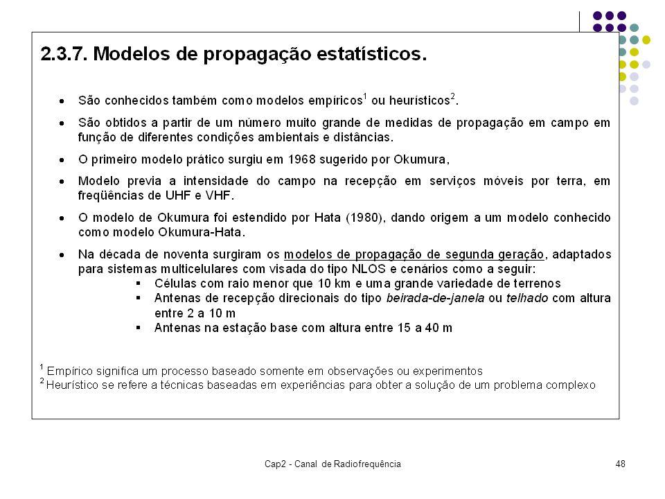 Cap2 - Canal de Radiofrequência48
