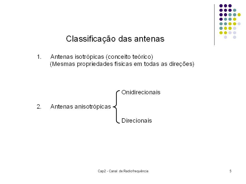 Cap2 - Canal de Radiofrequência5
