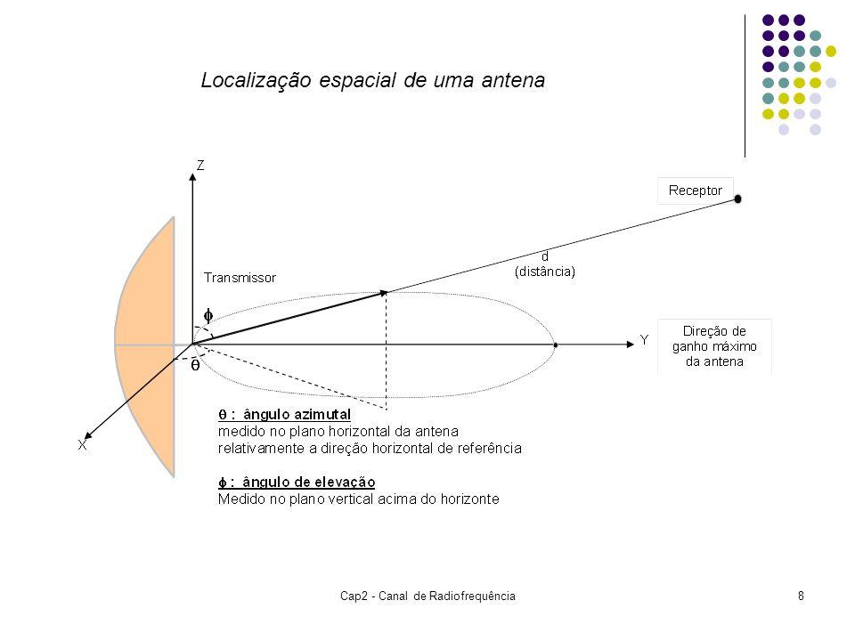 Cap2 - Canal de Radiofrequência8 Localização espacial de uma antena