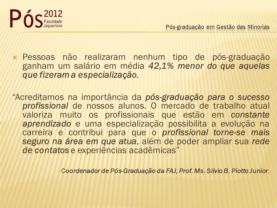  Pessoas não realizaram nenhum tipo de pós-graduação ganham um salário em média 42,1% menor do que aquelas que fizeram a especialização.