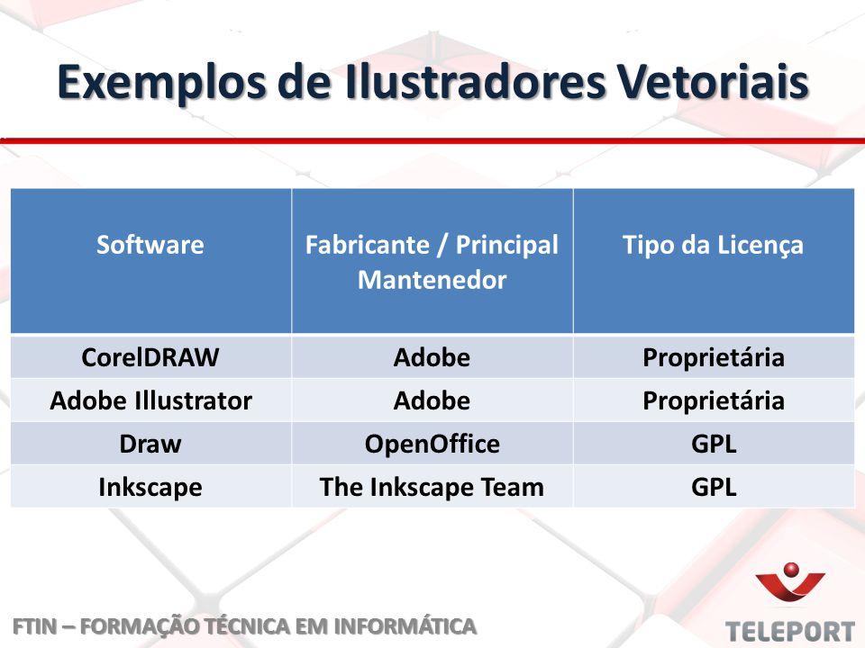 Exemplos de Ilustradores Vetoriais SoftwareFabricante / Principal Mantenedor Tipo da Licença CorelDRAWAdobeProprietária Adobe IllustratorAdobePropriet