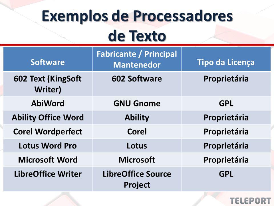 Exemplos de Processadores de Texto Software Fabricante / Principal Mantenedor Tipo da Licença 602 Text (KingSoft Writer) 602 SoftwareProprietária AbiW
