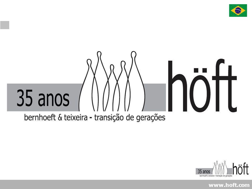 www.hoft.com