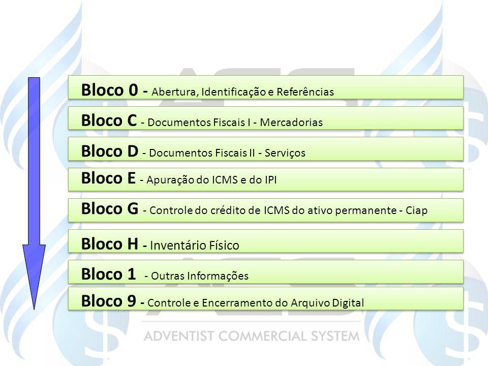 Bloco 0 - Abertura, Identificação e Referências Bloco C - Documentos Fiscais I - Mercadorias Bloco E - Apuração do ICMS e do IPI Bloco D - Documentos