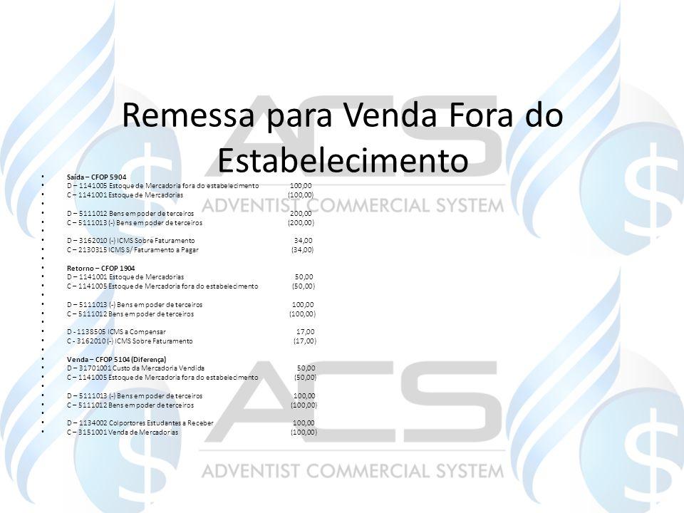 Remessa para Venda Fora do Estabelecimento Saída – CFOP 5904 D – 1141005 Estoque de Mercadoria fora do estabelecimento 100,00 C – 1141001 Estoque de M