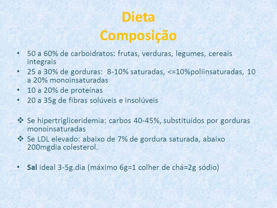 Dieta Composição 50 a 60% de carboidratos: frutas, verduras, legumes, cereais integrais 25 a 30% de gorduras: 8-10% saturadas, <=10%poliinsaturadas, 1
