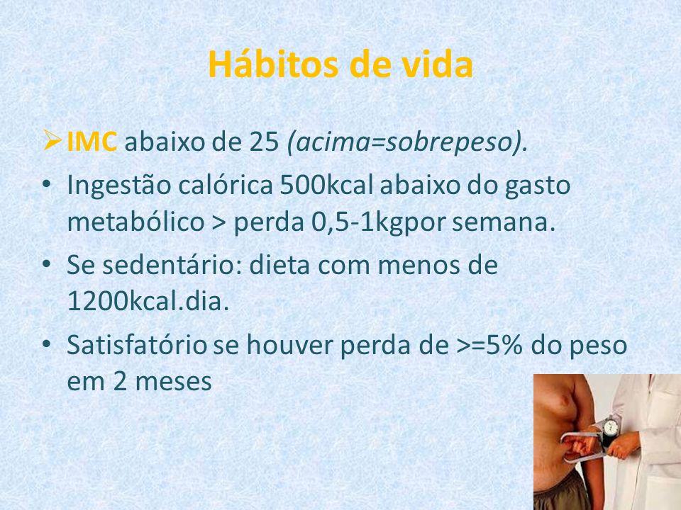 Hábitos de vida  IMC abaixo de 25 (acima=sobrepeso). Ingestão calórica 500kcal abaixo do gasto metabólico > perda 0,5-1kgpor semana. Se sedentário: d
