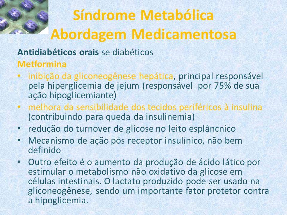 Síndrome Metabólica Abordagem Medicamentosa Antidiabéticos orais se diabéticos Metformina inibição da gliconeogênese hepática, principal responsável p