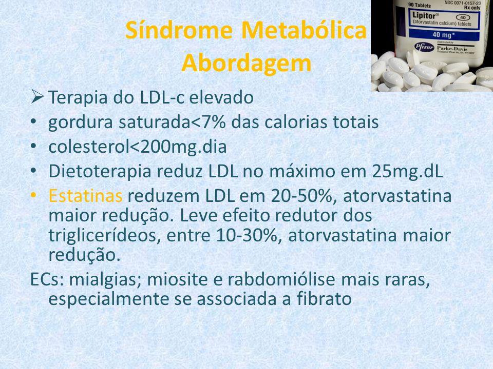 Síndrome Metabólica Abordagem  Terapia do LDL-c elevado gordura saturada<7% das calorias totais colesterol<200mg.dia Dietoterapia reduz LDL no máximo
