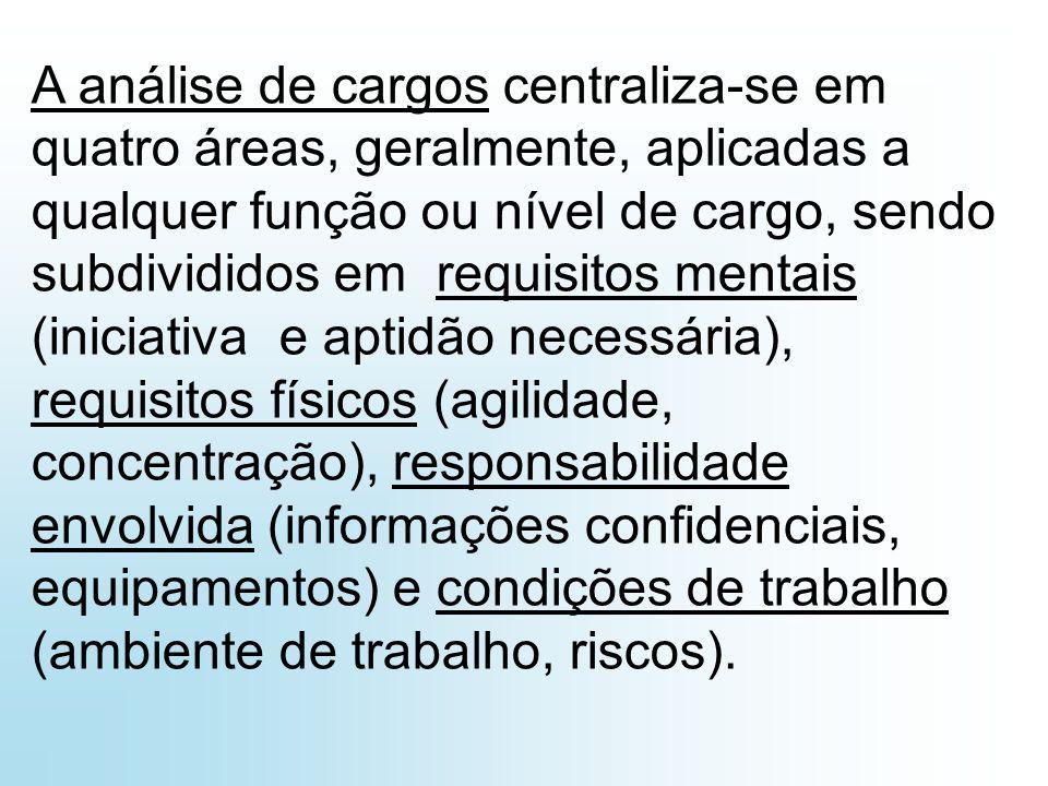 Requisitos Mentais: Instrução essencial; Experiência anterior; Adaptabilidade ao cargo; Iniciativa necessária; Aptidão necessária