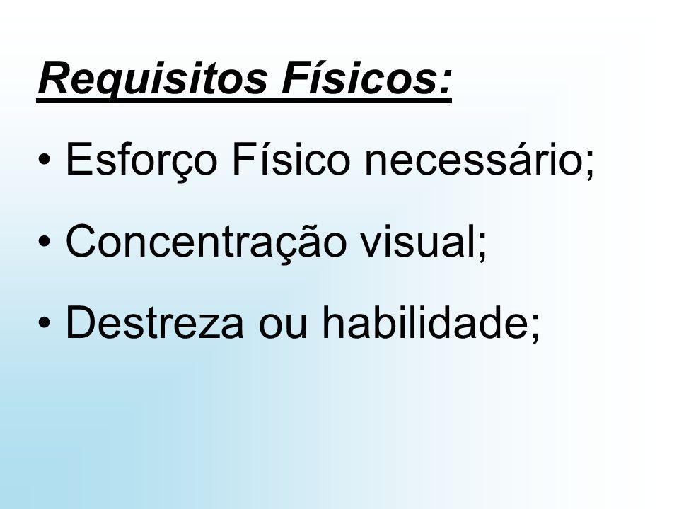Responsabilidade Por: Supervisão de pessoal; Material, ferramenta ou equipamento; Dinheiro Documentos; Contatos internos e externos; Informações confidenciais;