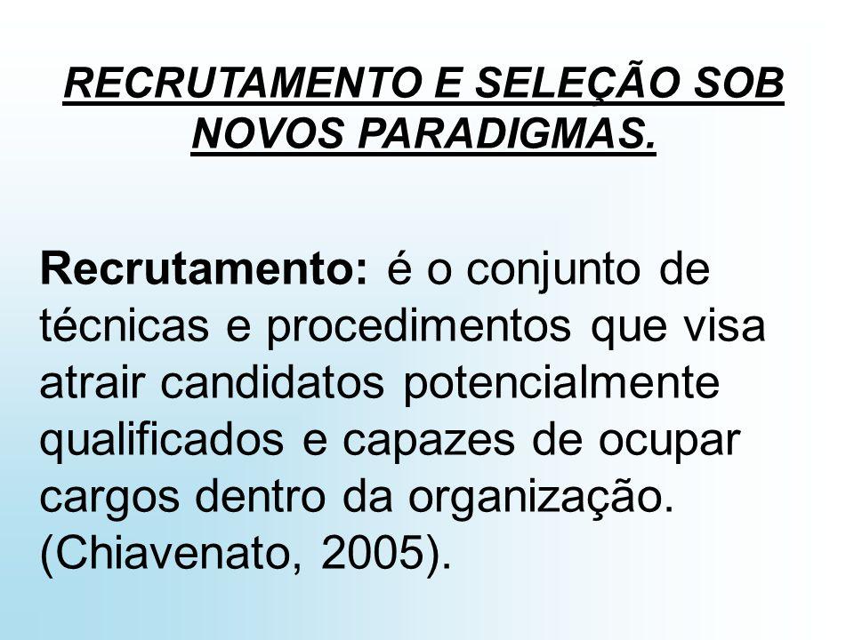 requisição de empregado O processo de recrutamento é oficializado através de um formulário denominado requisição de empregado ou requisição de pessoal.