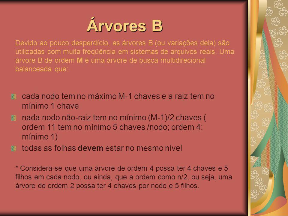 Árvores B cada nodo tem no máximo M-1 chaves e a raiz tem no mínimo 1 chave nada nodo não-raiz tem no mínimo (M-1)/2 chaves ( ordem 11 tem no mínimo 5