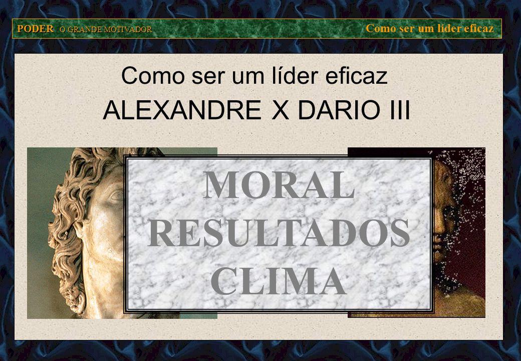 PODER O GRANDE MOTIVADOR PODER O GRANDE MOTIVADOR Como ser um líder eficaz Como ser um líder eficaz ALEXANDRE X DARIO III X MORAL RESULTADOS CLIMA