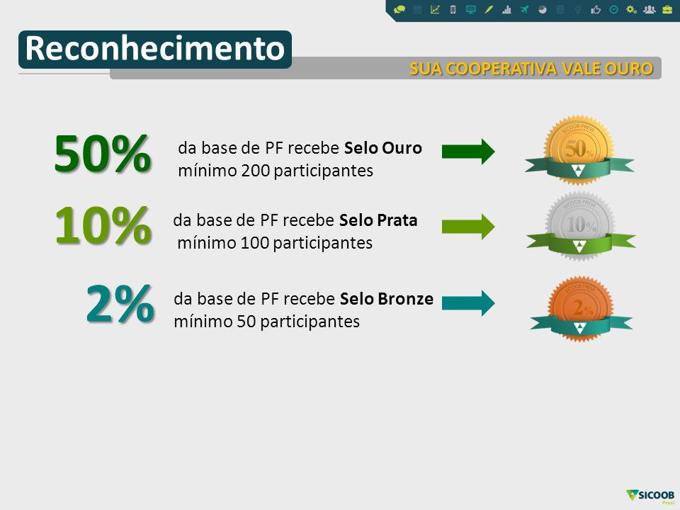 da base de PF recebe Selo Ouro mínimo 200 participantes 50% 10% 2% da base de PF recebe Selo Prata mínimo 100 participantes da base de PF recebe Selo
