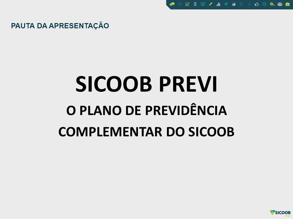 PAUTA DA APRESENTAÇÃO SICOOB PREVI O PLANO DE PREVIDÊNCIA COMPLEMENTAR DO SICOOB