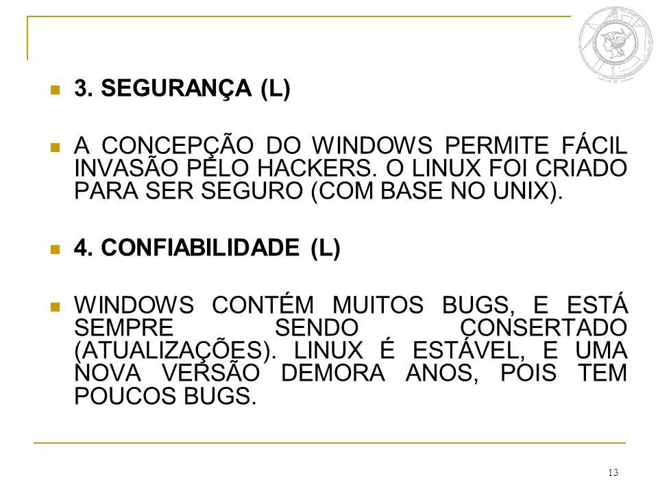 13 3. SEGURANÇA (L) A CONCEPÇÃO DO WINDOWS PERMITE FÁCIL INVASÃO PELO HACKERS. O LINUX FOI CRIADO PARA SER SEGURO (COM BASE NO UNIX). 4. CONFIABILIDAD