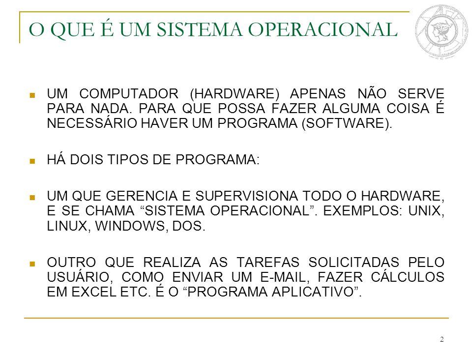 2 O QUE É UM SISTEMA OPERACIONAL UM COMPUTADOR (HARDWARE) APENAS NÃO SERVE PARA NADA.