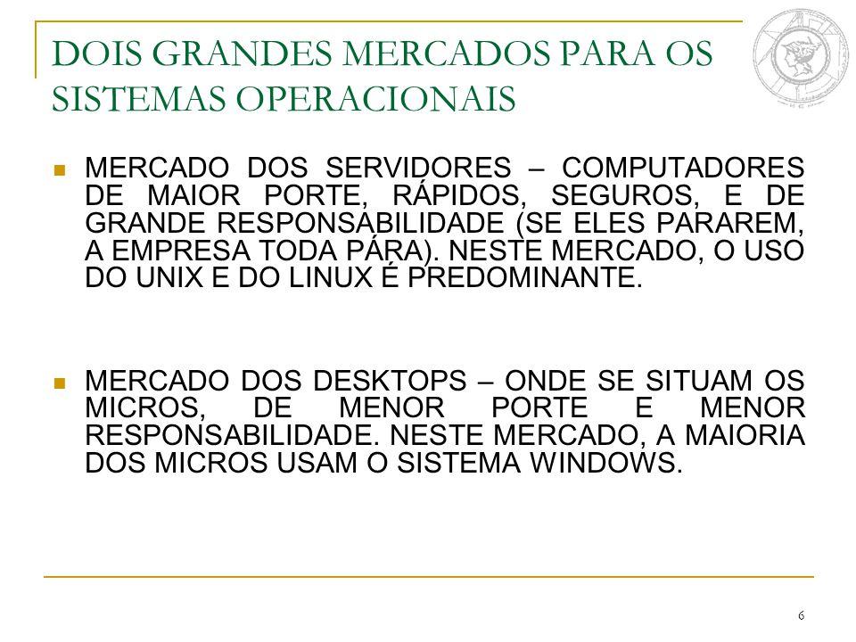 6 DOIS GRANDES MERCADOS PARA OS SISTEMAS OPERACIONAIS MERCADO DOS SERVIDORES – COMPUTADORES DE MAIOR PORTE, RÁPIDOS, SEGUROS, E DE GRANDE RESPONSABILIDADE (SE ELES PARAREM, A EMPRESA TODA PÁRA).