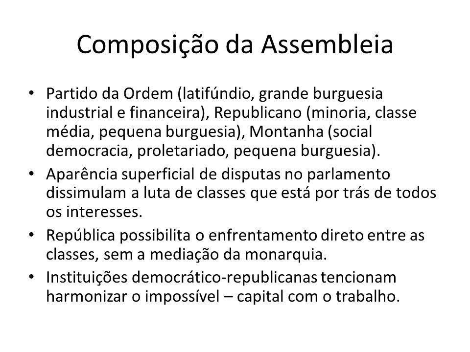 Composição da Assembleia Partido da Ordem (latifúndio, grande burguesia industrial e financeira), Republicano (minoria, classe média, pequena burguesi