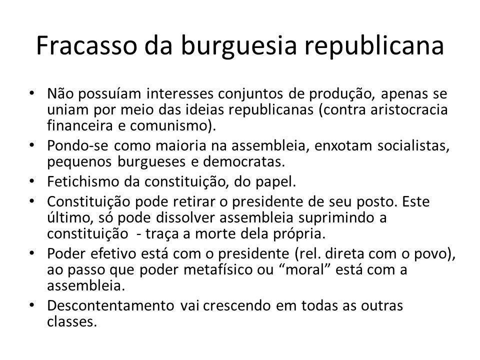Fracasso da burguesia republicana Não possuíam interesses conjuntos de produção, apenas se uniam por meio das ideias republicanas (contra aristocracia