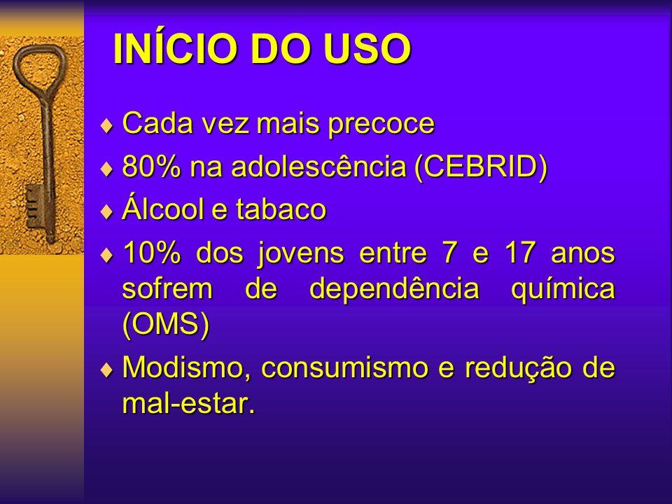 INÍCIO DO USO  Cada vez mais precoce  80% na adolescência (CEBRID)  Álcool e tabaco  10% dos jovens entre 7 e 17 anos sofrem de dependência química (OMS)  Modismo, consumismo e redução de mal-estar.