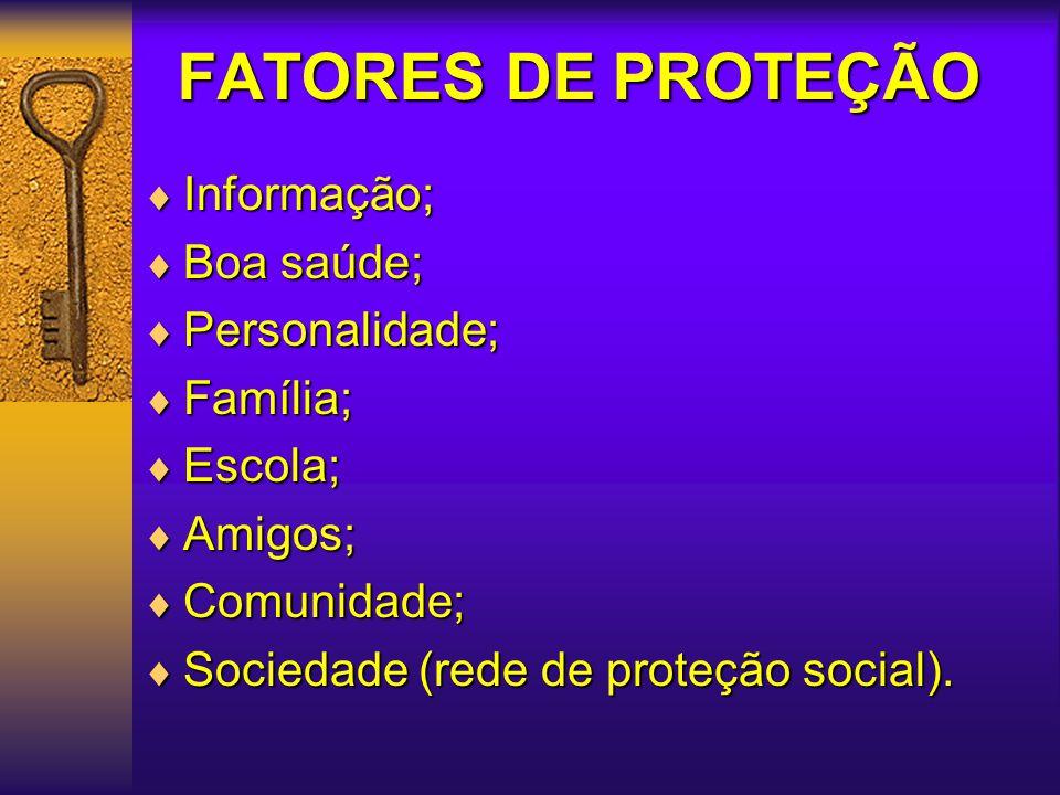 FATORES DE PROTEÇÃO  Informação;  Boa saúde;  Personalidade;  Família;  Escola;  Amigos;  Comunidade;  Sociedade (rede de proteção social).